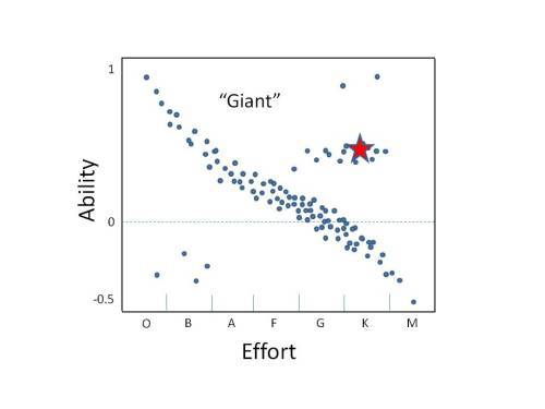 HR giant