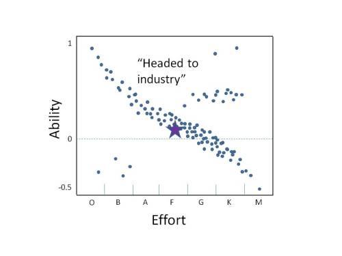 HR industry