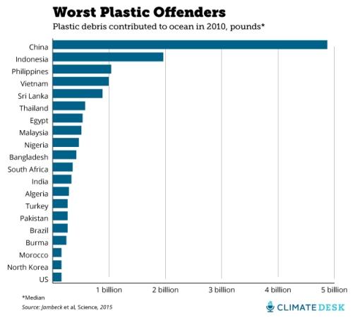 plastic-ranking_1