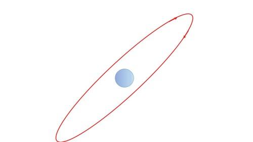 orbit2